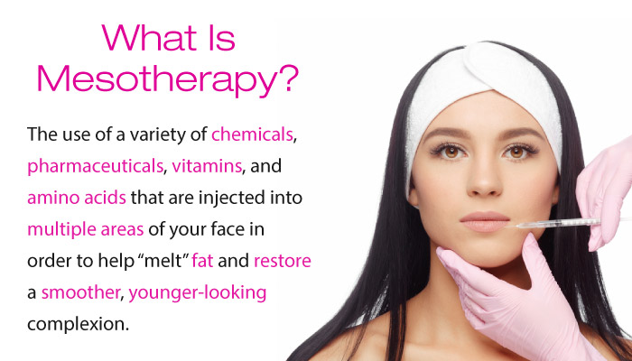 Mesotherapy Longford